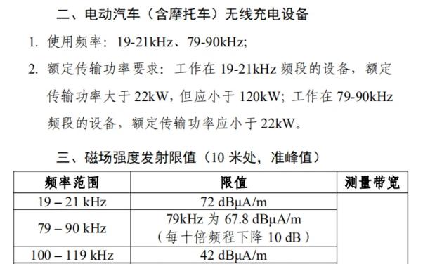 无线充电传输功率被限制反而是利好?