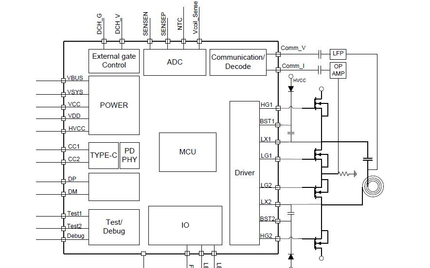 IP6808无线充电发射控制器的数据手册免费下载
