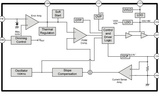 FP7209升压LED驱动芯片的数据手册免费下载