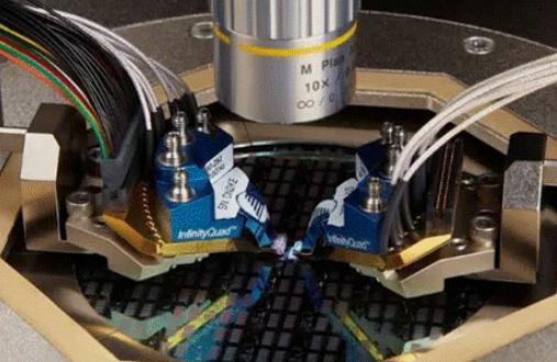 芯片設計階段如何對電路進行測試