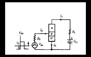 半导体器件物理基础的PDF电子书免费下载