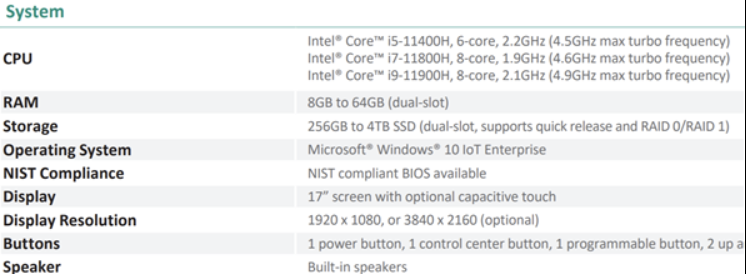 Intel 10nm 45W游戏本详细规格