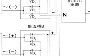 提高AC/DC电源可靠性的应用方案研究