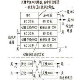 采用FU-50高跨导五极管实现AB1类推挽放大电路的设计