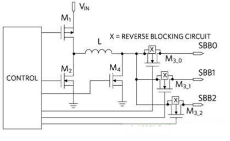 浅析单电感多输出(SIMO)电源转换器架构