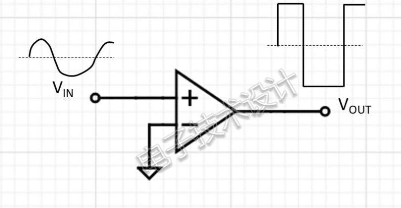 如何将运算放大器用作比较器的设计方案