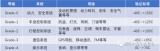 车规级芯片IC的等级介绍和产业格局阐述