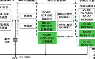 基于NCP3121的分布式电源解决方案