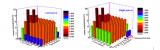 長光程吸收池及激光光譜氣體探測的合作研究取得新進展