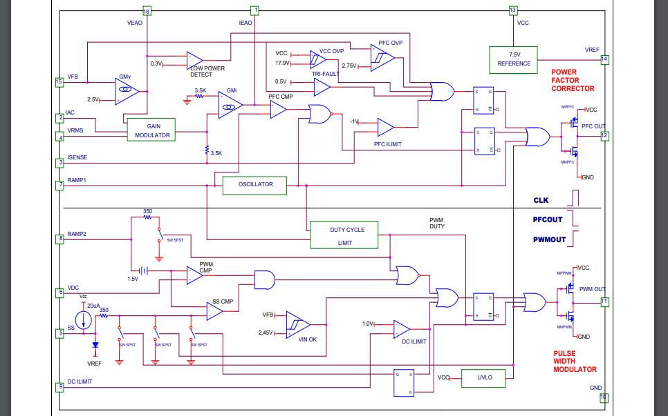 CM6800开关电源控制器芯片的数据手册免费下载