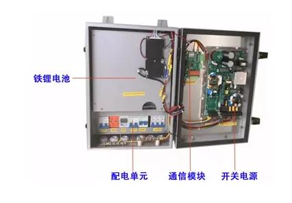 森國科推出用于5G微基站電源的碳化硅二極管(SiC JBS)