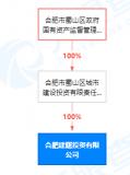 西藏知合拟向建曙投资转让其持有的公司无限售流通股股份1.6亿股