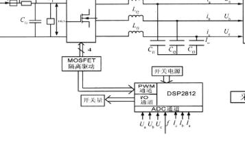 基于DSP TMS320F2812芯片实现数字化三相变频电源的应用方案