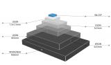 兆易创新将WLCSP封装方式引入自家存储器件