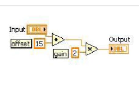 如何使用熟悉的计算模型进行设计
