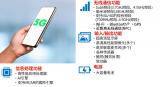 性能强大、应用广泛的5G终端,其内部回路的数量大幅增加
