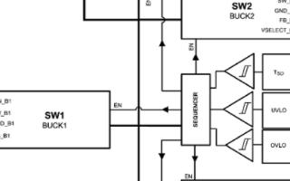 電源管理單元LM10504的性能特性及應用