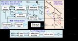 東南大學在氮化鎵功率驅動芯片技術上的最新研究成果成功發表