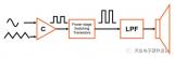 瞬态条件和开关模式操作有关的MOSFET特性