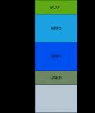 物联网中常用的ota升级方案