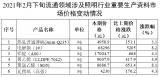 国内外部分照明企业宣布其终端产品价格上涨