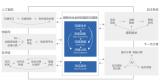 京东推出《技术重构社会供应链 - 未来科技趋势白皮书》