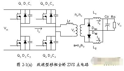 改进型移相全桥ZVS DC-DC变换器的特点应用及控制电路设计