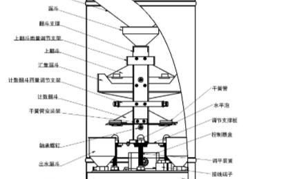 雙翻斗雨量計的功能特點及其應用的詳細介紹