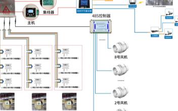 地下车库CO监测系统是由哪些设备组成的