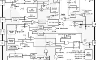 电源解决方案FAN6920MR的性能特点及应用电路