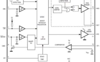 高压器件L6390的主要特性及典型应用