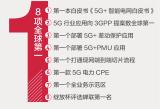 5G商用一年多,垂直行业应用遍地开花