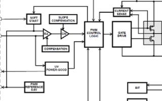 高效同步降压稳压器ISL70001SEH的主要特性及典型应用电路