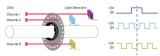 概述光學式、磁式和電容式三種編碼器技術
