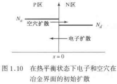 電子電路分析與設計電子書下載