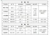 北京通磁偉業傾角傳感器介紹