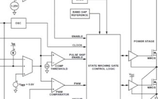 同步降压DC/DC电源稳压器ADP2441的主要特性及应用电路