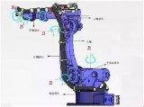 機器人控制系統概念