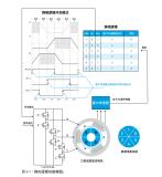 電機控制算法及其工作原理解析
