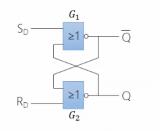 什么是数字电路中的RS触发器?