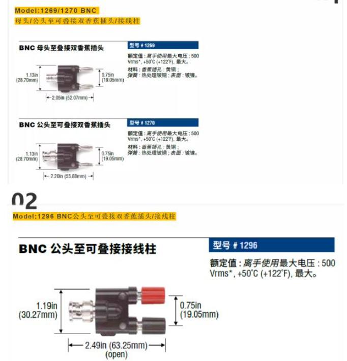 測試測量工程師常用連接件型號推薦