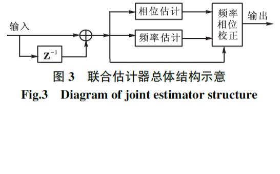 如何使用FPGA实现改进的载波频率相位联合估计方案