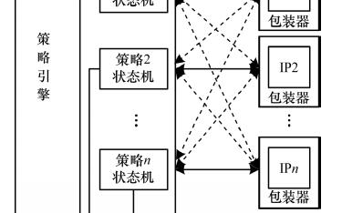 物联网应用的SoC安全架构设计方案