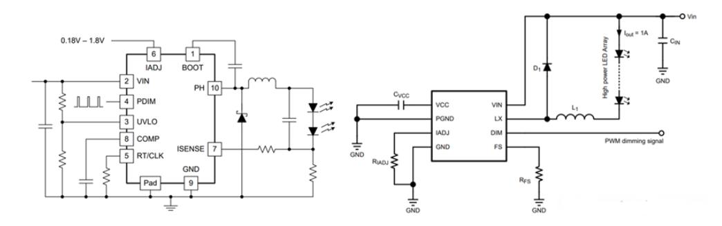 通过Buck降压调光驱动器的数字调光闪烁方案
