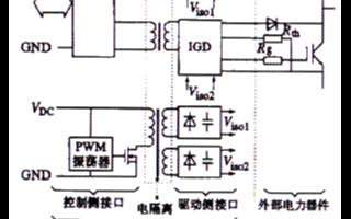 驱动模块2SD315A的性能特点及应用实例分析