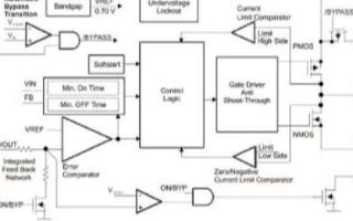 高频同步降压DC-DC转换器TPS62730的特...
