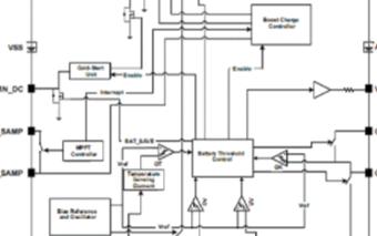 高效能量采集升压充电IC bq25504的性能特...