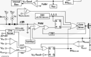 FSL206MR電源解決方案的主要特性及應用分析