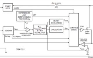 SMPS控制器TEA1721FT的主要特点及应用