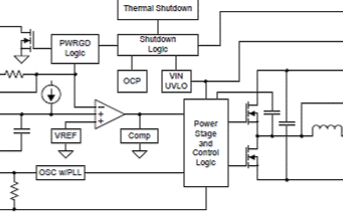 综合电源解决方案TPS84621RUQ的性能特性...
